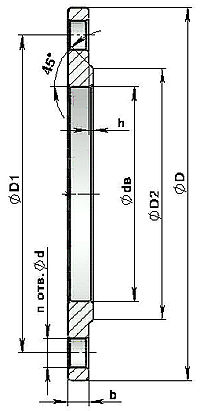 Фланцы стальные плоские приварные гост 12820-80 ооо