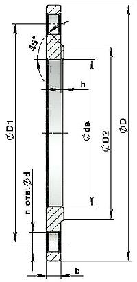 Фланцы гост 12820-80 | пкф «нефтегазпроект».
